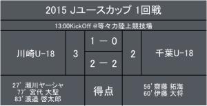 スクリーンショット 2015-10-16 19.13.49